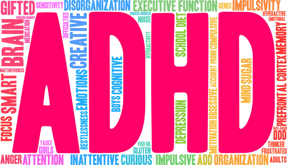 A word cloud for the word ADHD